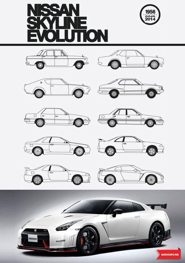 Pin De Autocom Nissan En Nissan