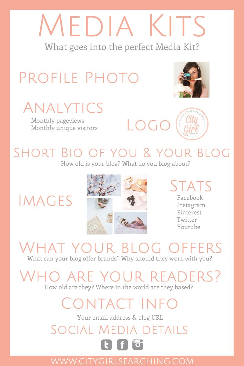 Creating a Media Kit for your Blog - Designing the perfect Media Kit ...
