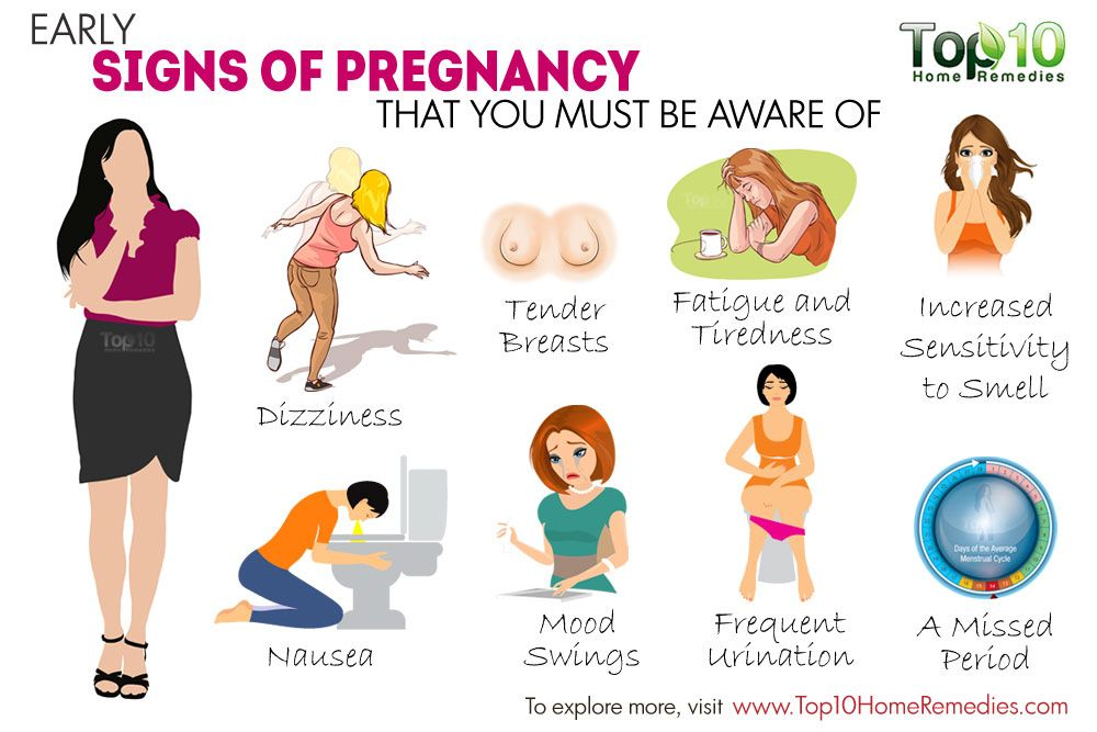 How Soon Will You Know If Your Pregnant