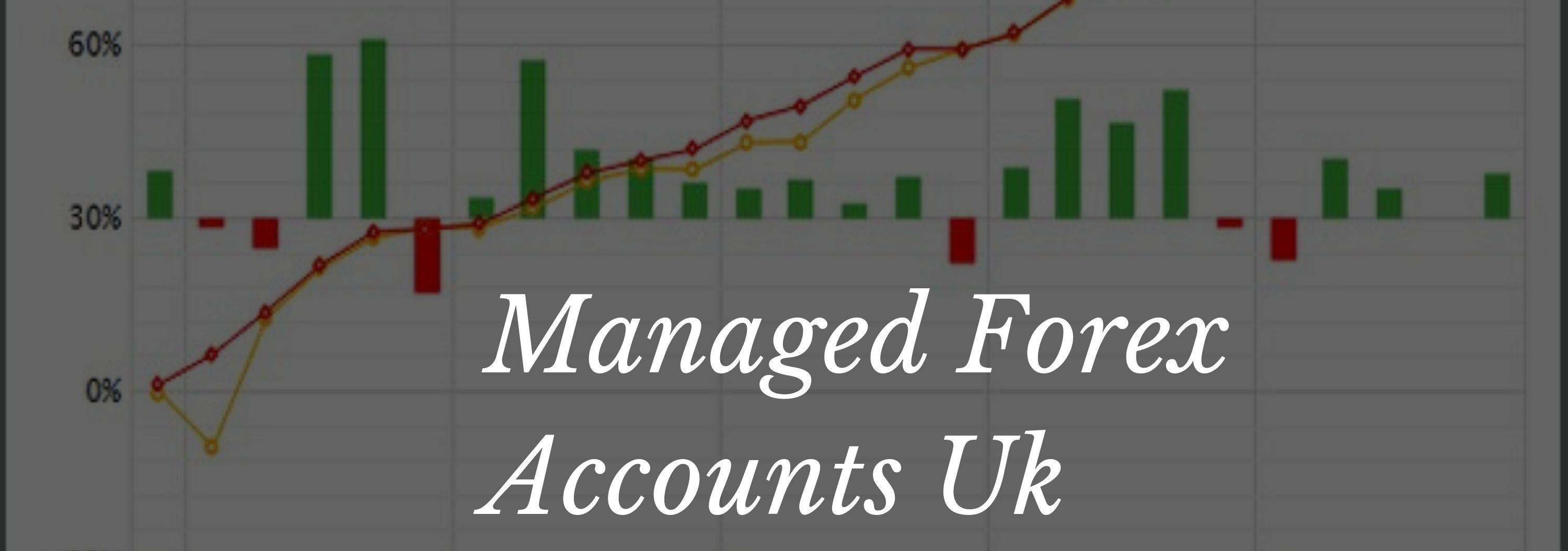 Pin By Joshuafaris On Managed Forex Accounts Uk Safe Investments