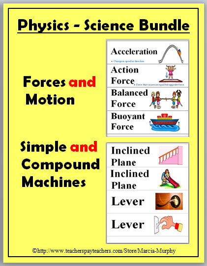 Physics - Science Word Wall Bundle (Forces & Motion + Simple ...