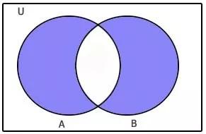 Himpunan Operasi Terhadap Himpunan Matematika Diskrit Diagram Matematika