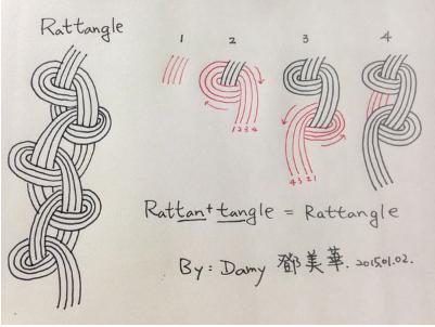 Zen painting designs around Zentangle pattern -Rattangle vine tangled @ damy joy as random ruffian off state PIXNET :: ::