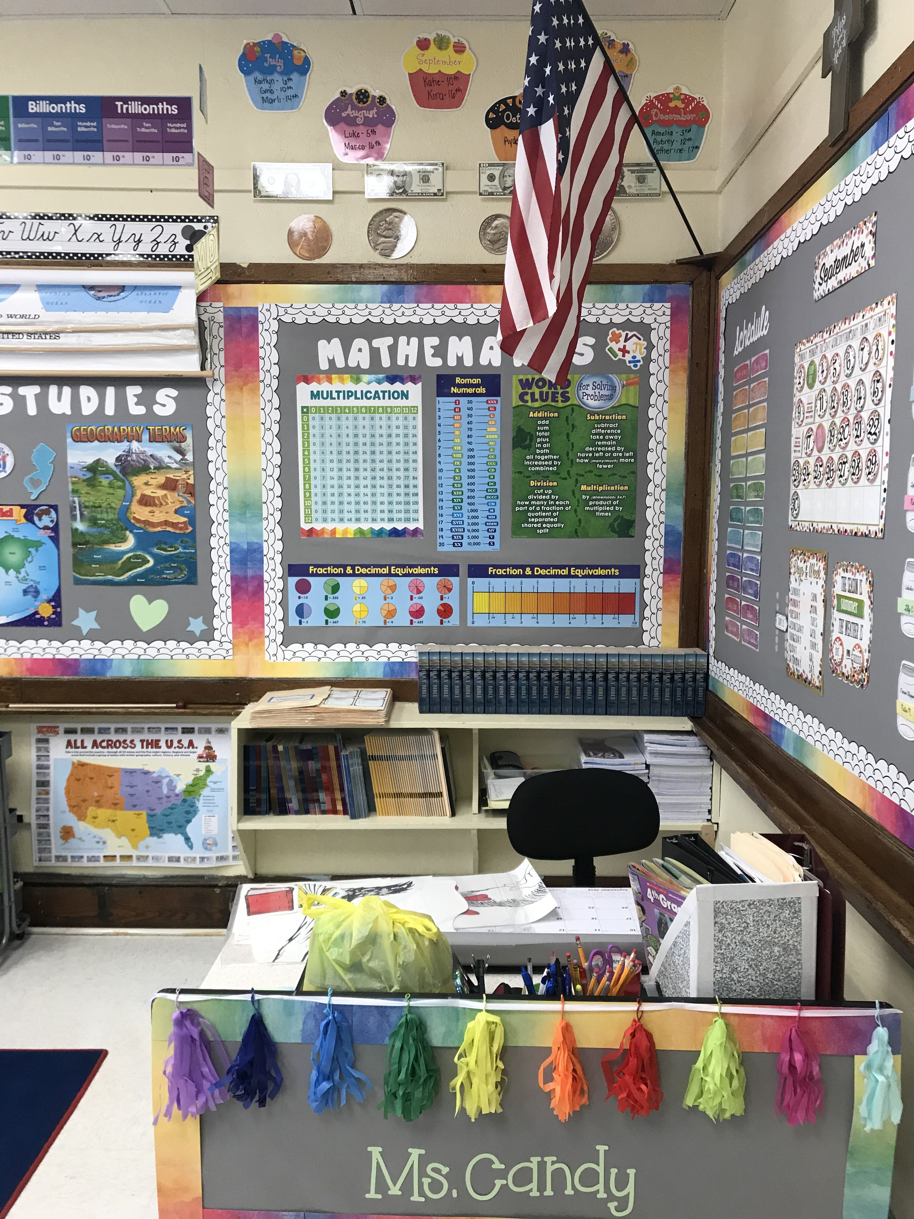 Math - Watercolor Theme Board | Miss  Meghan's Classroom