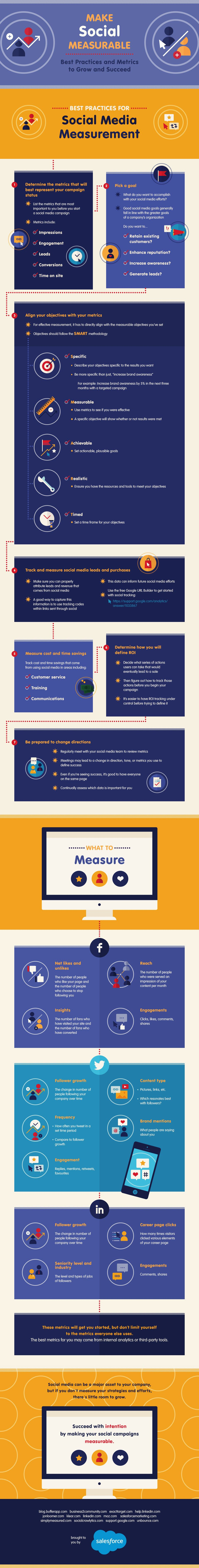 Make Social Measurable: Best Practices and Metrics to Grow and Succeed #infographic