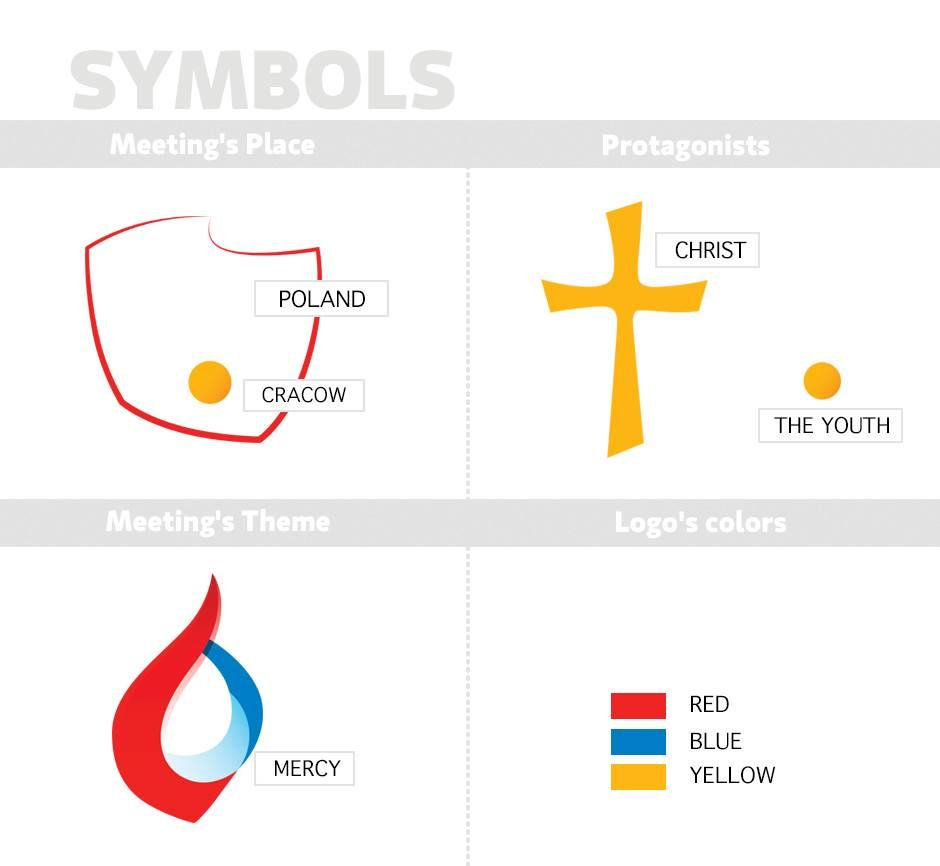 wyd krakow 2016 is enclosed in the outline of poland the cross