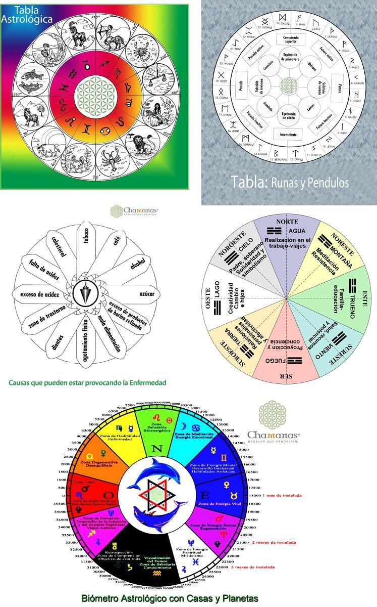 kit imprimible: tablas para péndulo hebreo radiestesia y mas ...