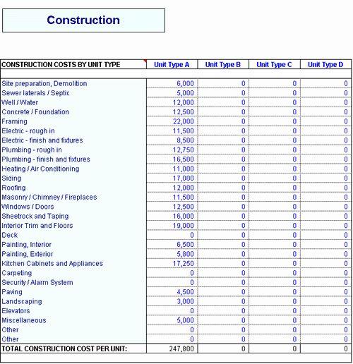 Construction Schedule Template Excel Elegant Construction ...