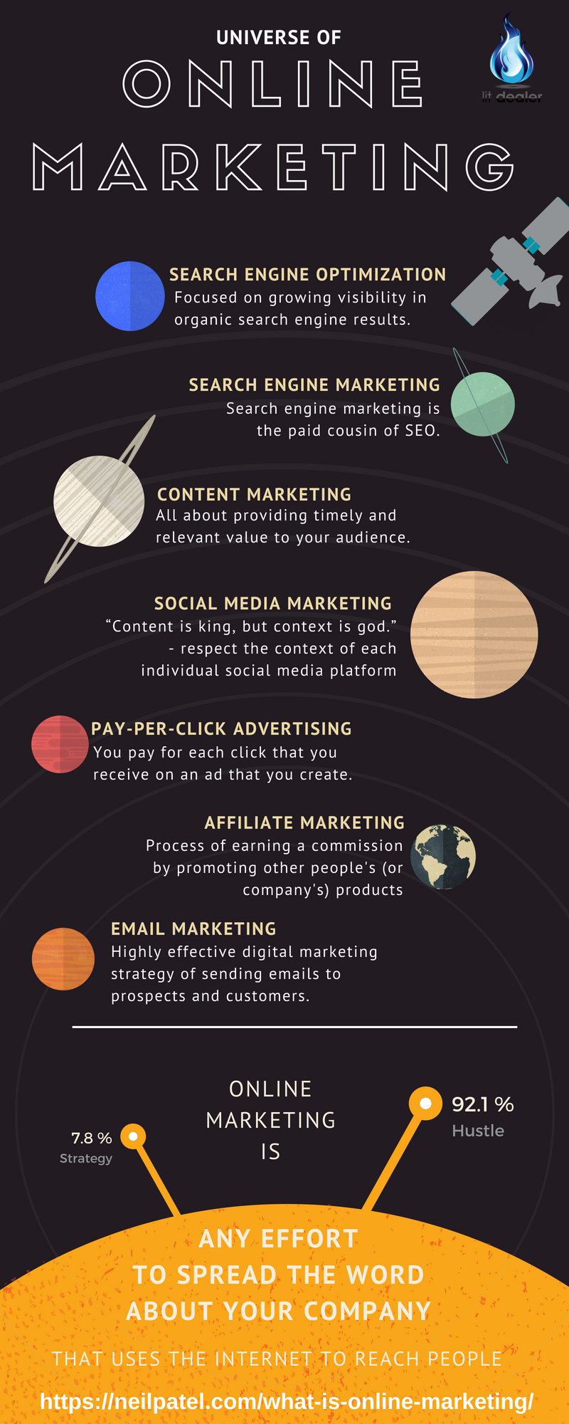 Are You Also Confused by Online Marketing? Happy New Year, crew!! We hope you had an amazing 2018 a