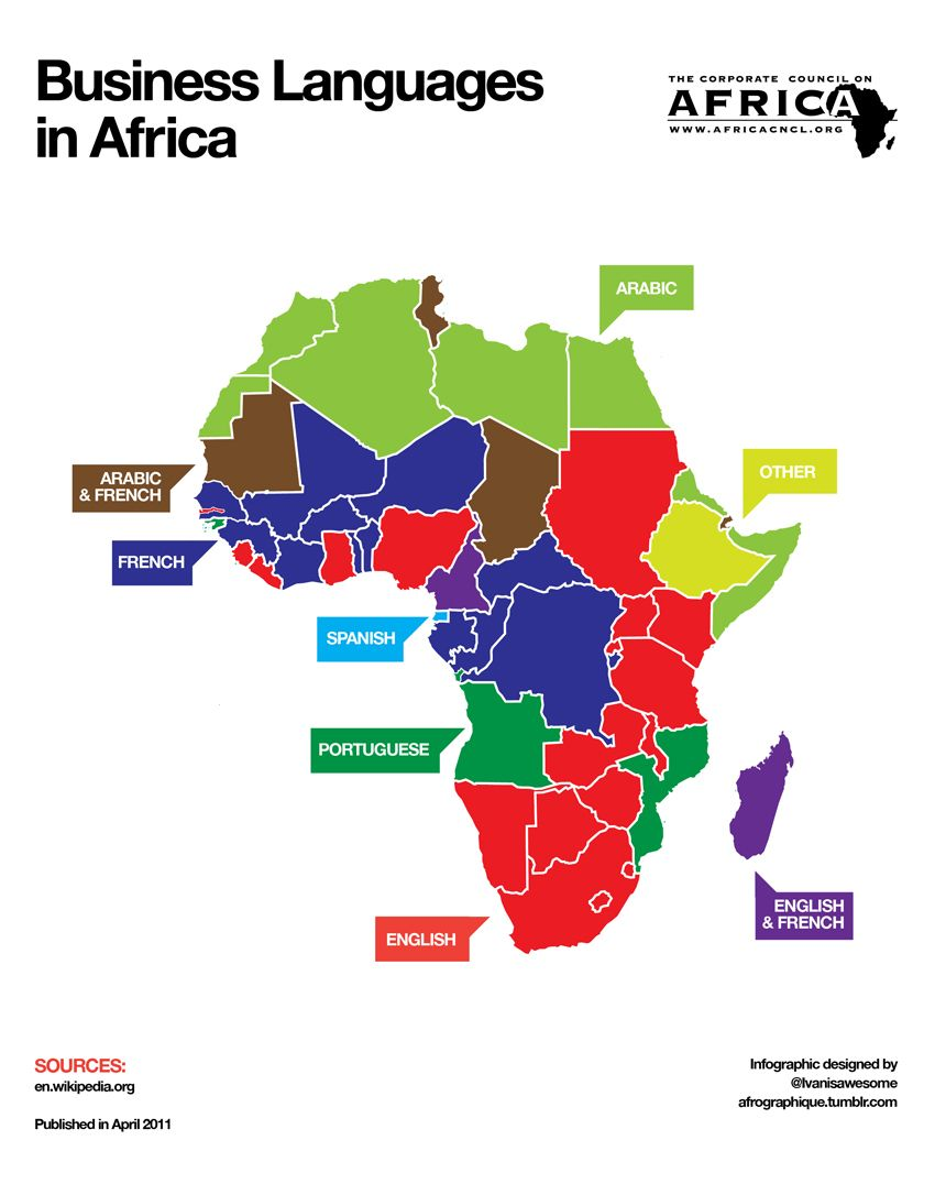 French Africa Map.Lenguajes En El Continente Africano French Stuff Language