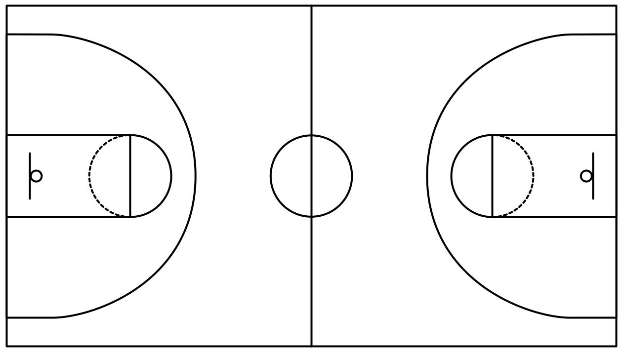 Basketball goal, free throw line, bench, half court line