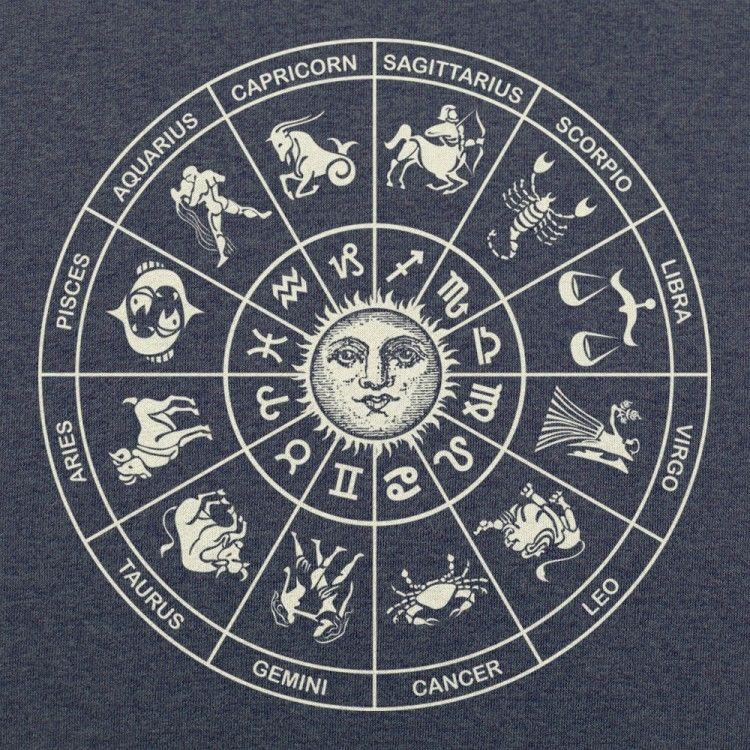 Zodiac Wheel Astrology - Wheel in 2019 Zodiac, Zodiac wheel