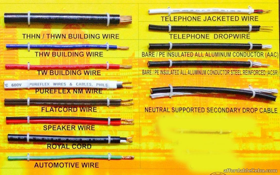 List of Common Types of Wires in the Philippines | Electronic engineering,  Wire, Electrical cablesPinterest