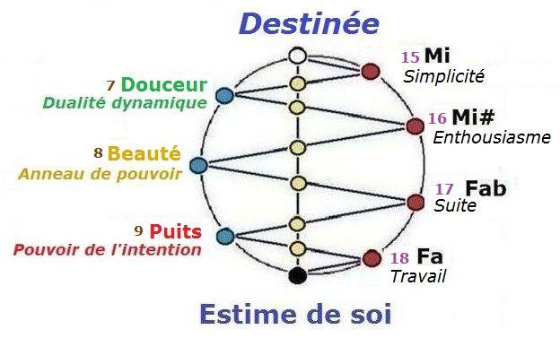 Alliances sensations corporelles 92ec19f892bf5ba26a7e0f65ab644c87