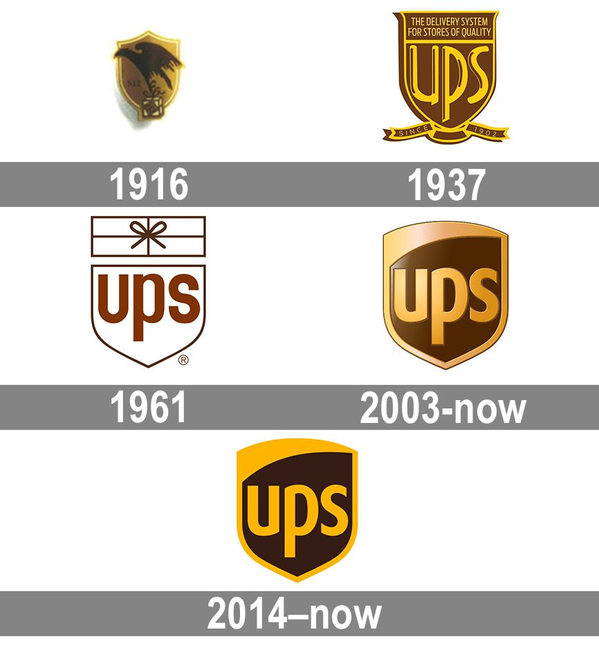 Meaning United Parcel Service Logo And Symbol History And Evolution In 2020 Service Logo United Parcel Service Logo Evolution