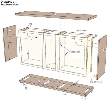 Home-Dzine - Use stock cabinets to make a custom dining room server or sideboard   Custom dining ...