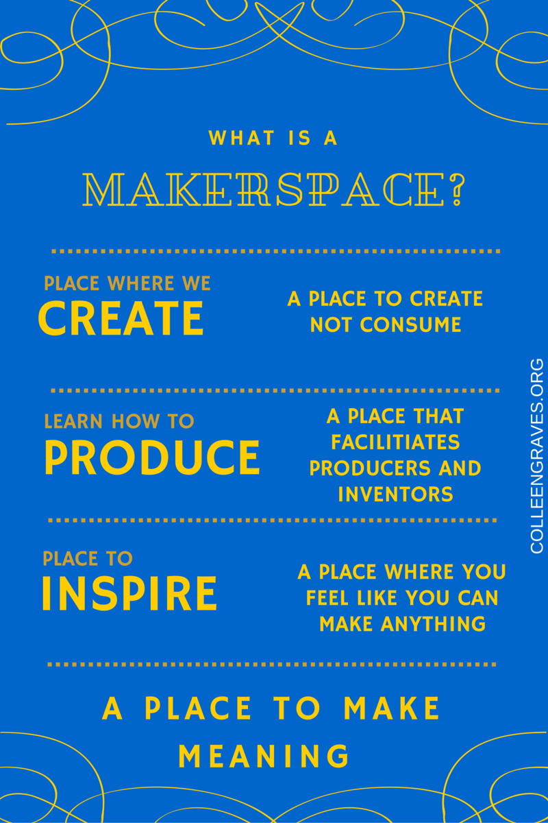 A School Library Makerspace With Colleen Graves What Is A Makerspace Makerspace Library Makerspace