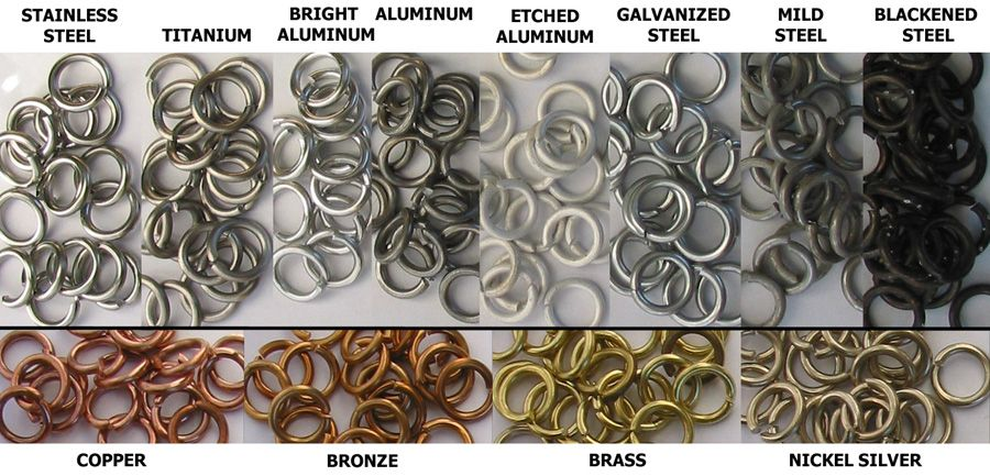 Free Chainmail Patterns Chain Maille Tml Mailworkes Engagement Ring Wedding Band Difference