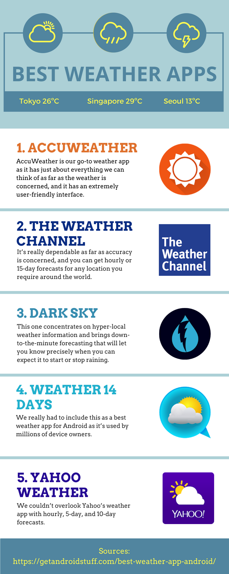 10 Best Weather App for Android Best weather app, App