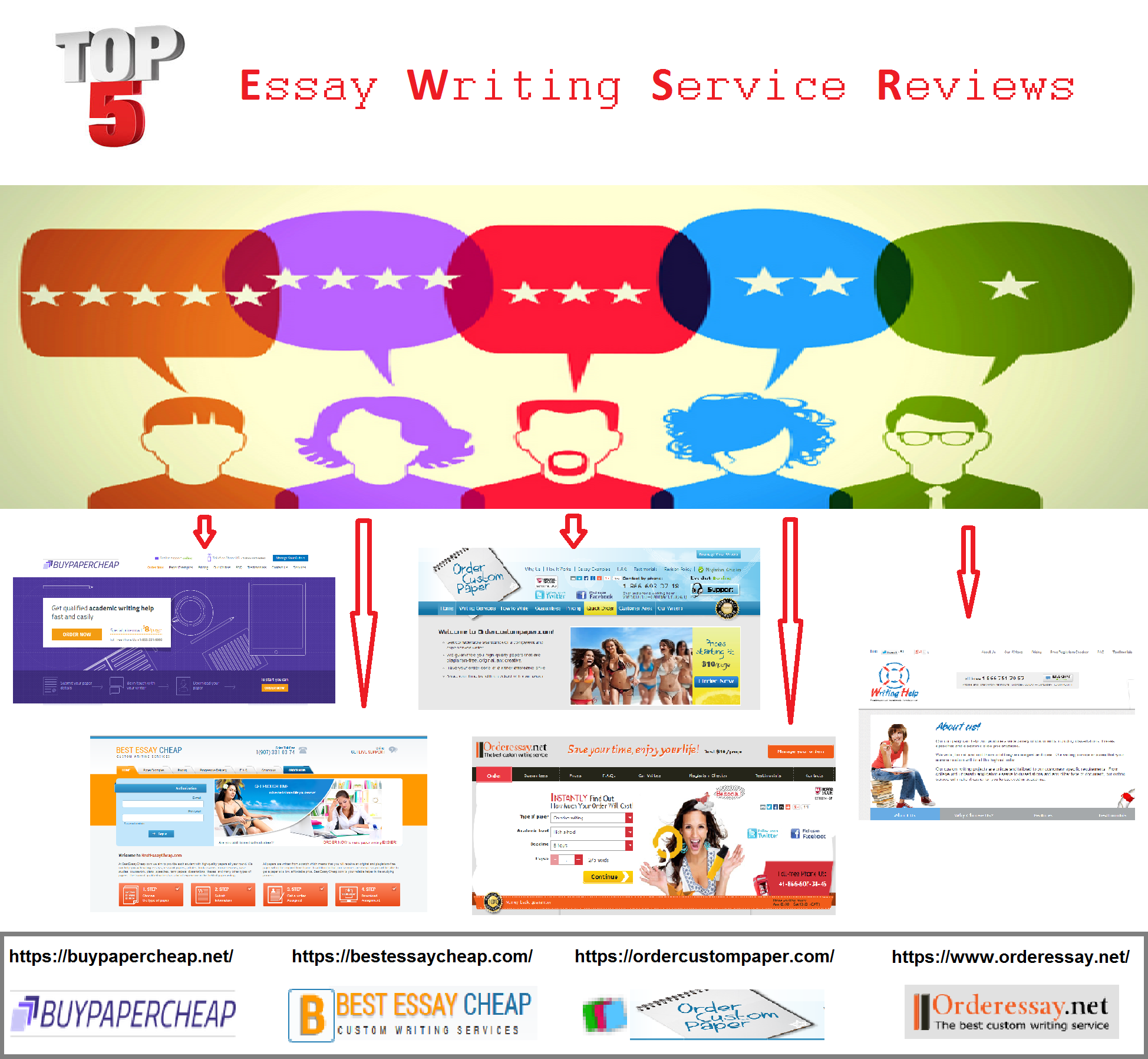best term paper writing service reviews Essay writing service reviews without empty words essayviewercom provides only proof facts about all best and cheap paper companies check top list sites now.