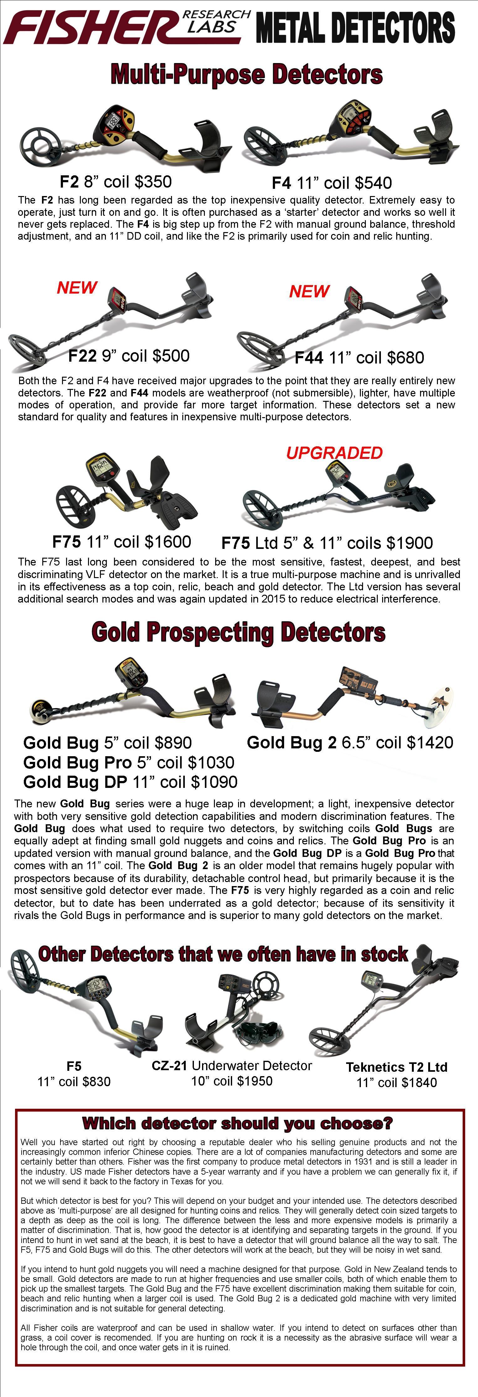 Pin on Metal detecting