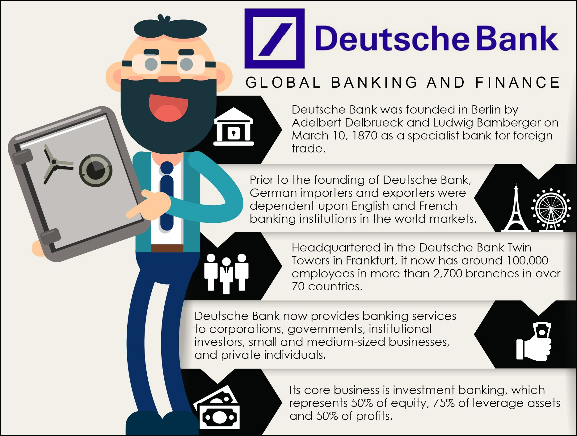 Deutsche Bank Global Banking and Finance Deutsche Bank