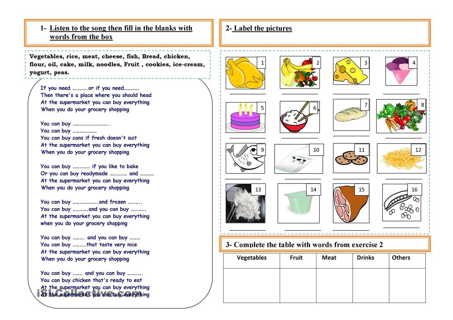 Food And Drinks Vocabulary Food And Drinks Song