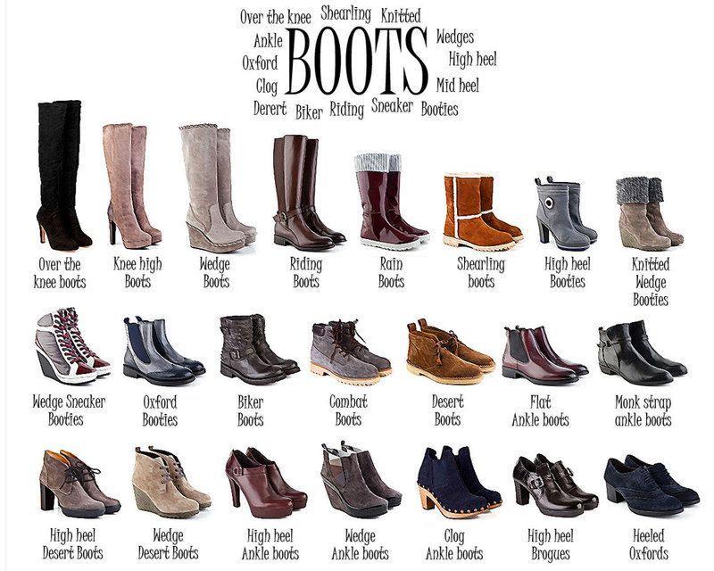 d082ee790c Claves para combinar distintos tipos de botas