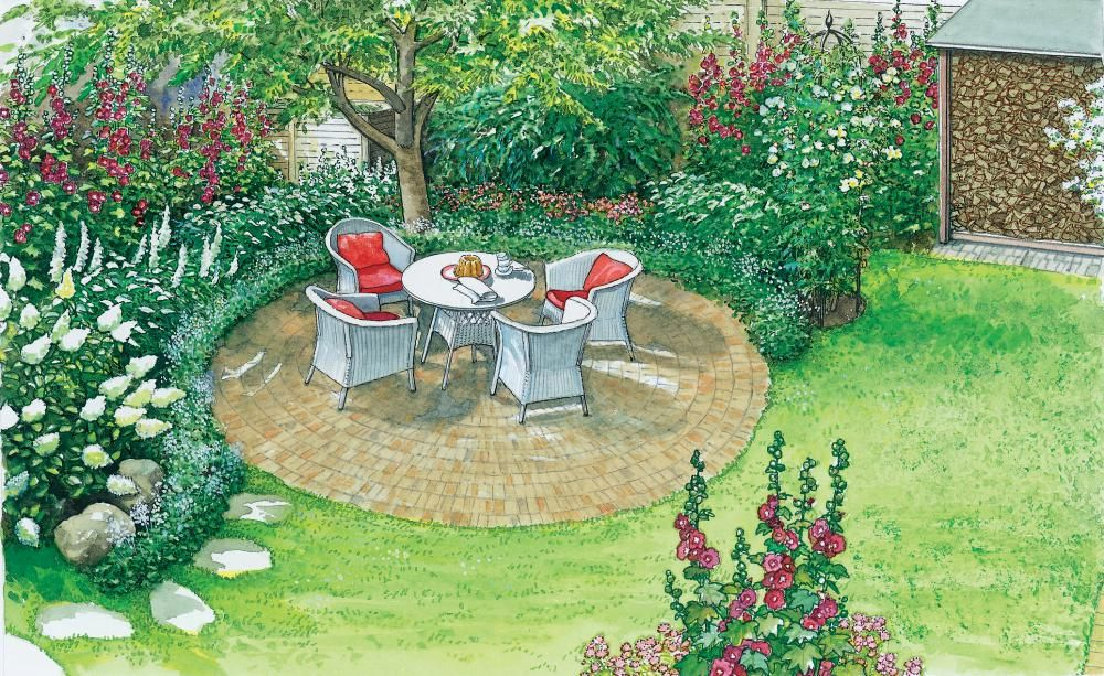 zwei ideen f r eine gro e rasenfl che garten pinterest kirschbaum sitzplatz und spenden. Black Bedroom Furniture Sets. Home Design Ideas