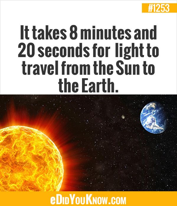 Science Facts About Earth: EDidYouKnow.com It Takes 8 Minutes And 20 Seconds For