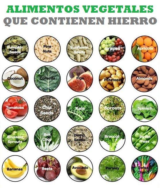 Alimentos Ricos En Hierro Buscar Con Google Alimentos Con Hierro Alimentos Ricos En Hierro Alimentos