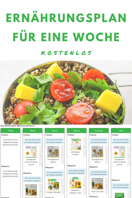 Ernahrungsplan Abnehmen Vegan Vegetarisch Kostenlos In 2020 Essen Rezepte Gesund Ernahrung Gesunde Rezepte