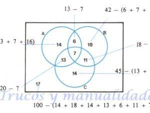 Mediante un diagrama de venn los conjuntos a b y c estarn mediante un diagrama de venn los conjuntos a b y c estarn solapados con ccuart Images