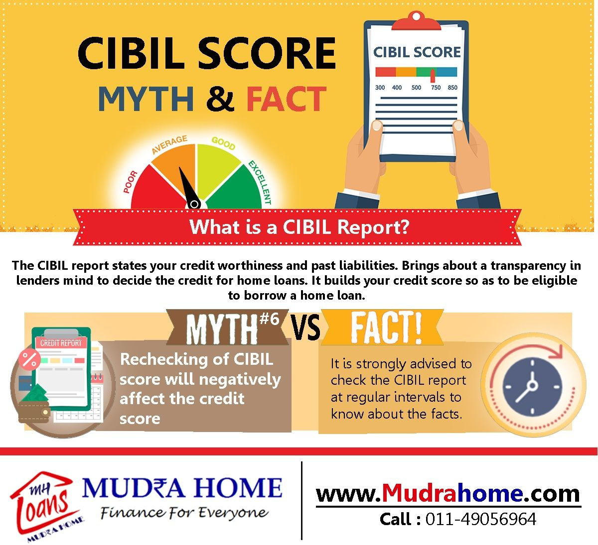 Sixth Myth Fact Of Cibil Score Follow For More Space Www Mudrahome Com Instant Loans Online Personal Loans Instant Loans