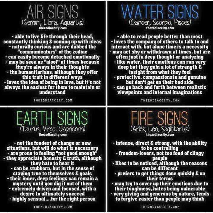 Air signs, water signs, earth signs, fire signs, text ...