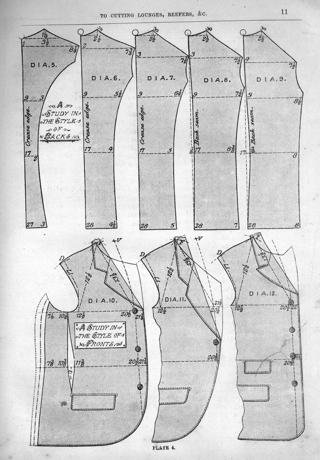Mens jacket pattern making - Click This Image To Show The Full Size Version Kilt Patternjacket