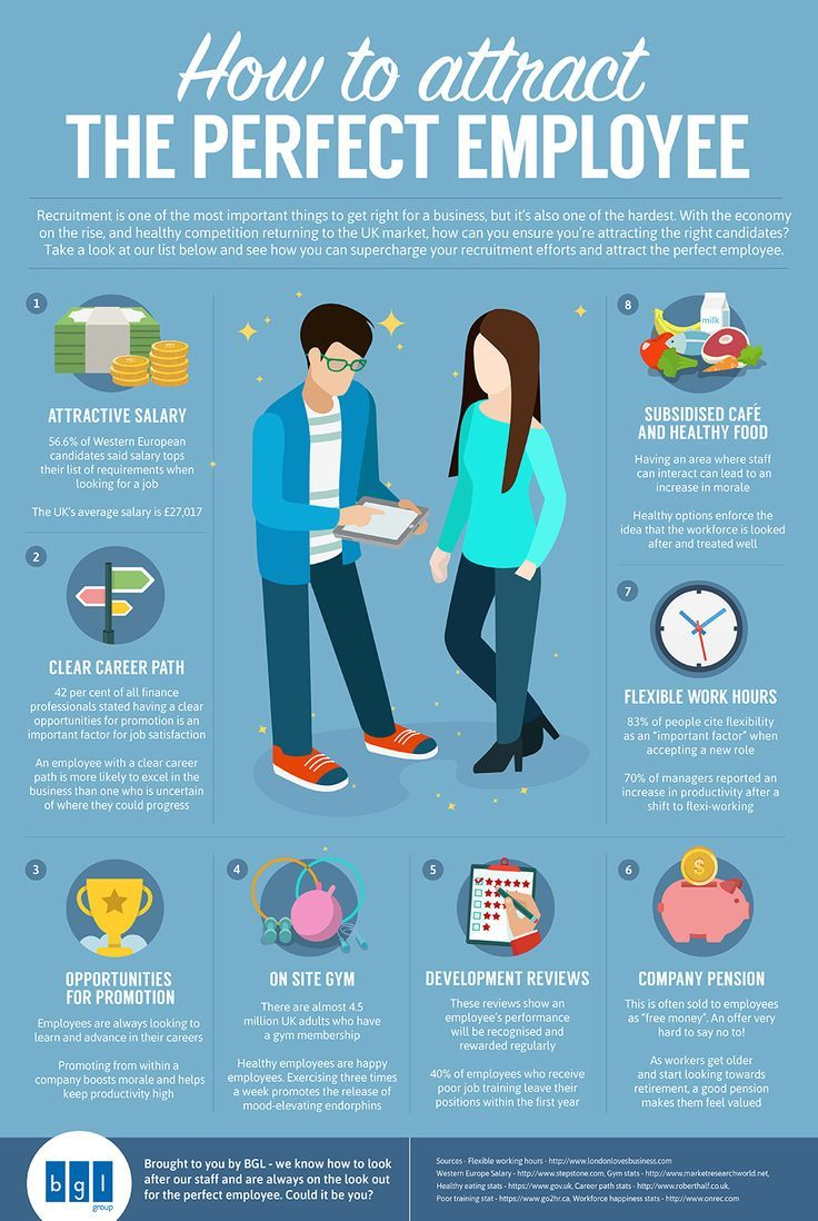 How To Attract The Perfect Employee (Infographic