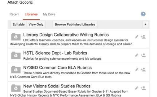 internet entrepreneur resume sample social studies essay help film study essay academic