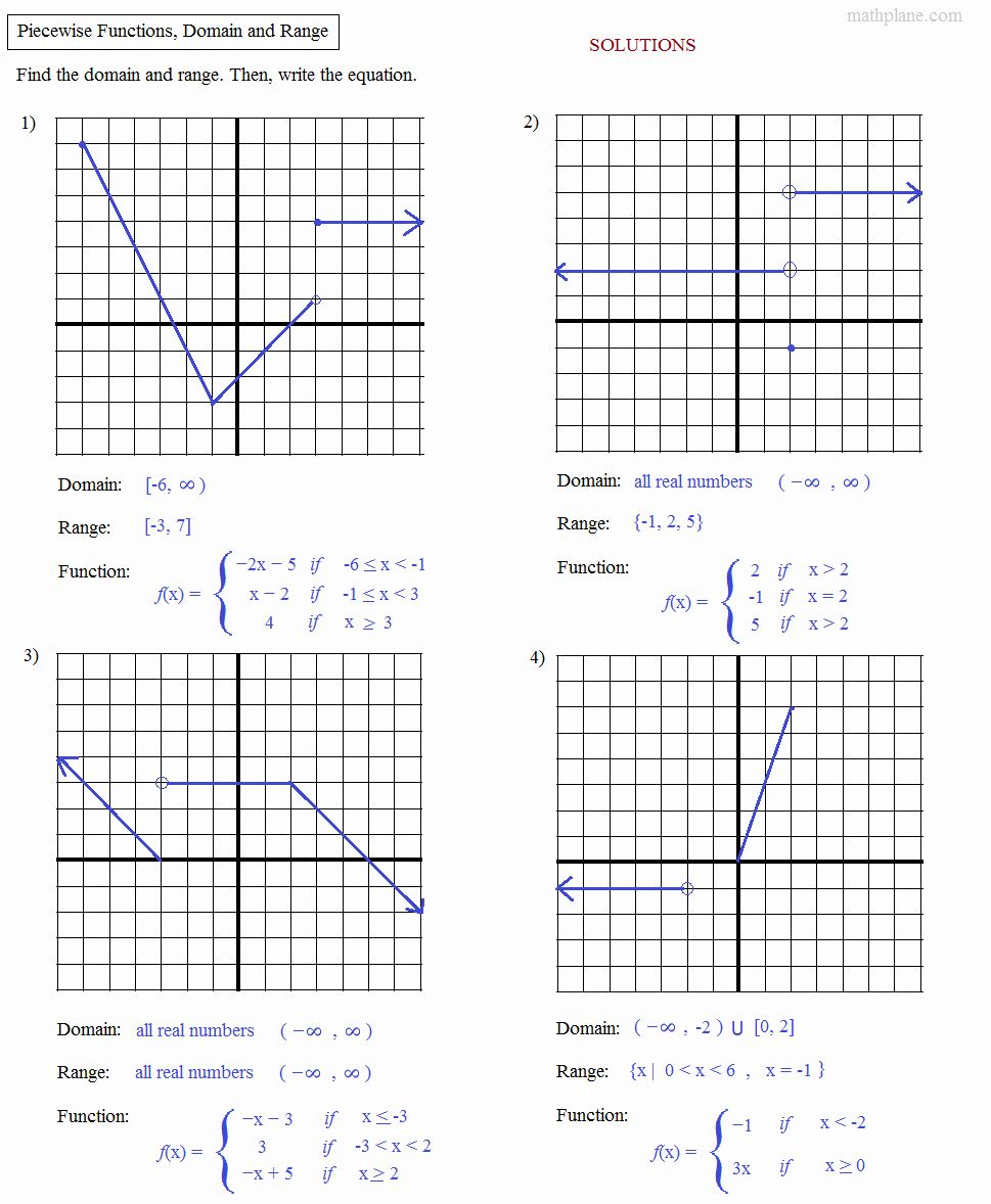 Domain And Range Graph Worksheet With Answers Elegant Math Plane Algebra Review 2 Worksheets Graphing Charts And Graphs