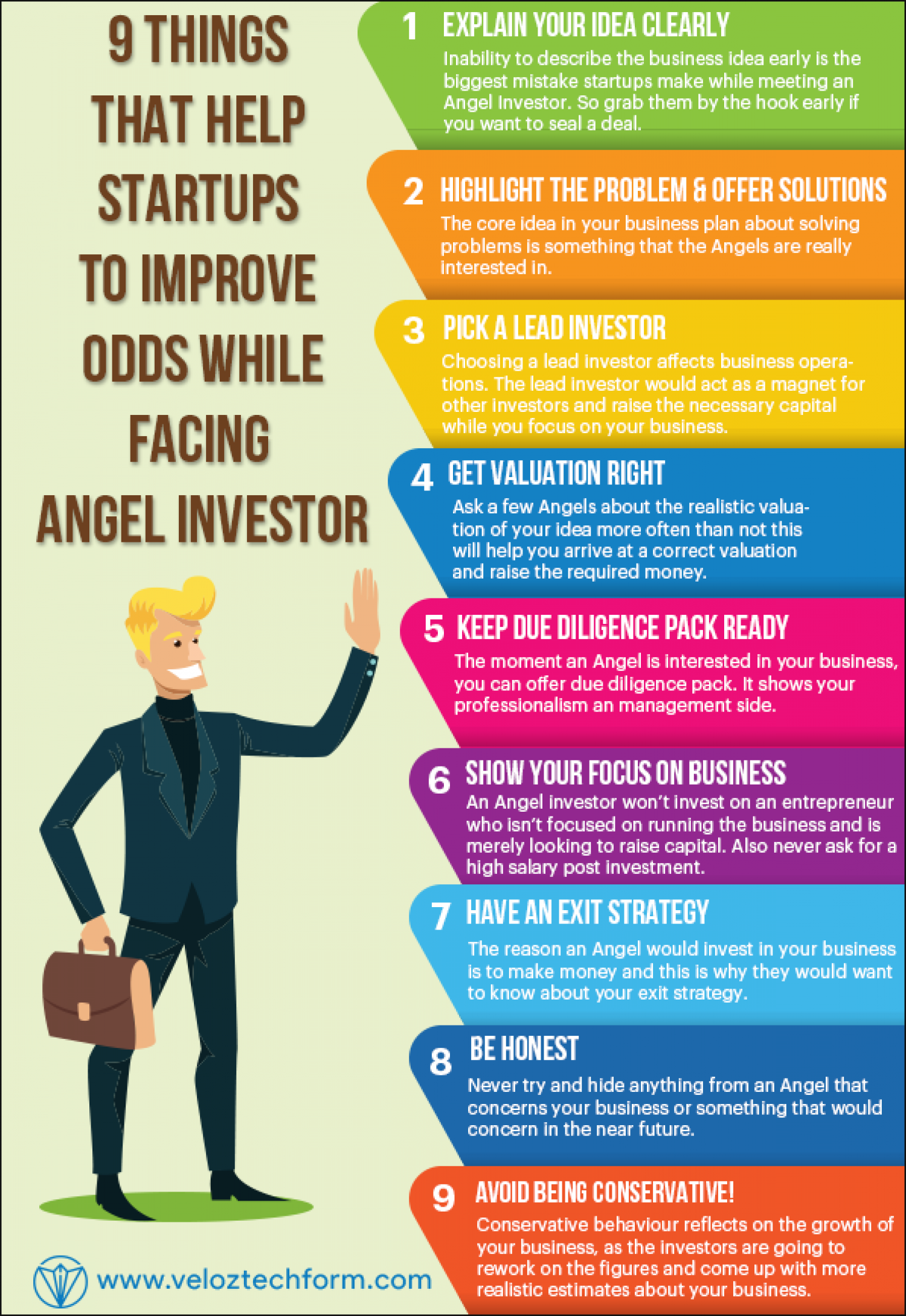 9 Things That Help Startups To Improve Odds While Facing Angel Investor Infographic Angel Investors Startup Funding Startup Infographic