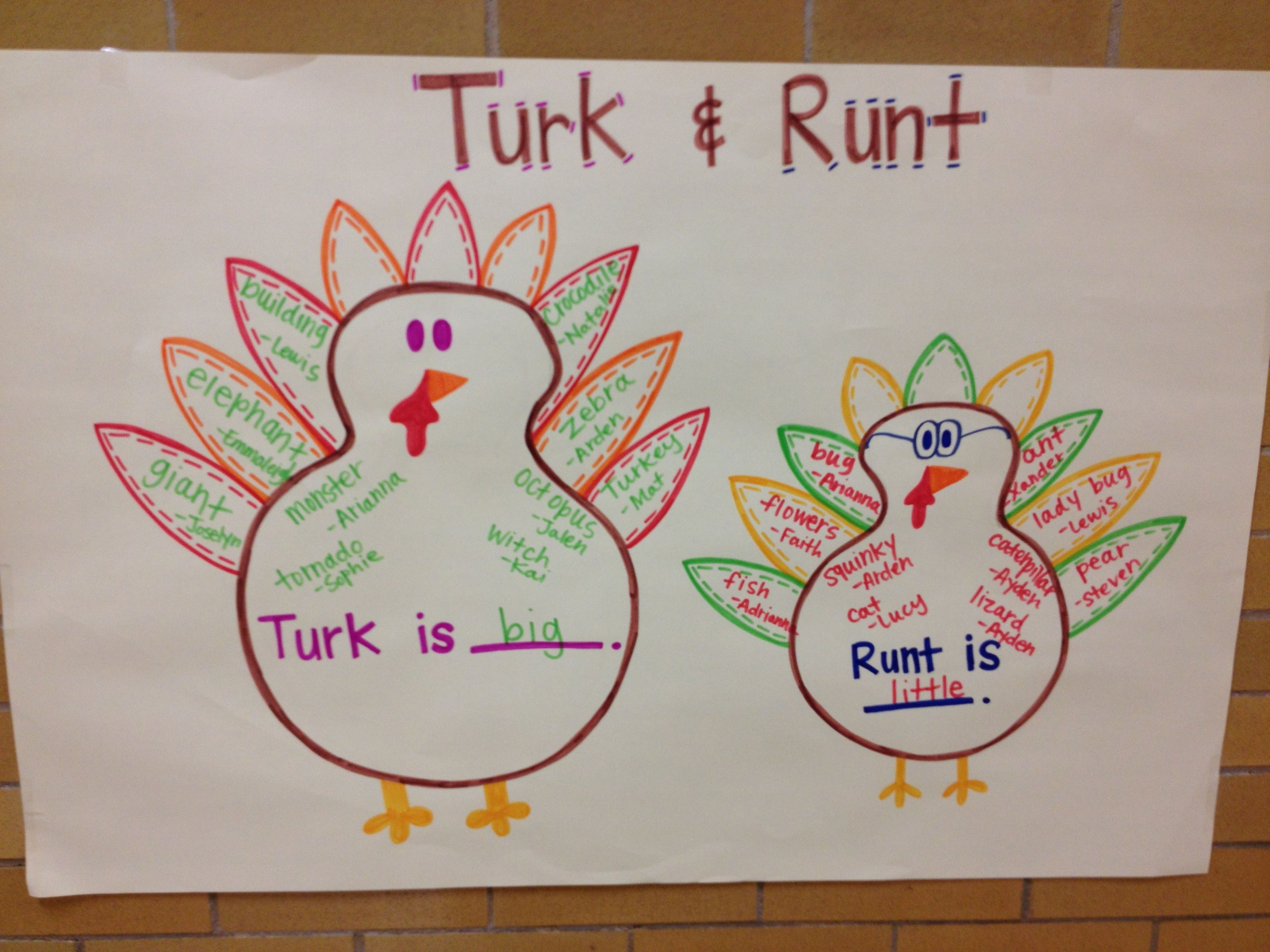 Turk and Runt by Wheeler, Lisa