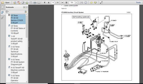 Terex Pt 50 Pt 60 Track Loader Service Repair Manual Repair Manuals Manual Pdf Download