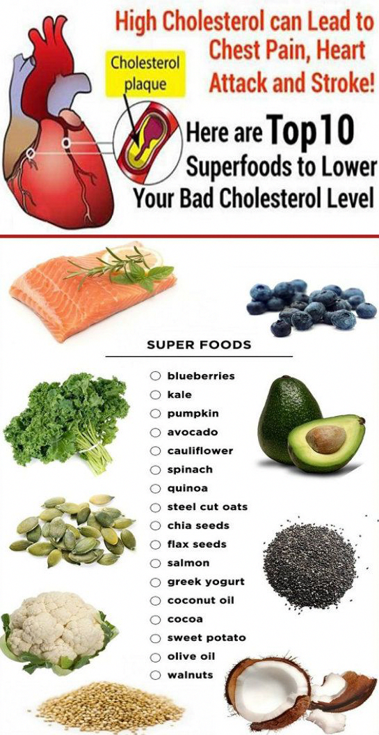 diet to lower cholesterol naturally