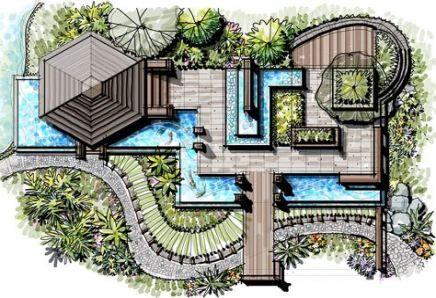 Aberdeen City Garden By Diller Scofidio Renfro Cool Plan Diagram Landscape Architecture Plan Landscape Architecture Design Garden Architecture
