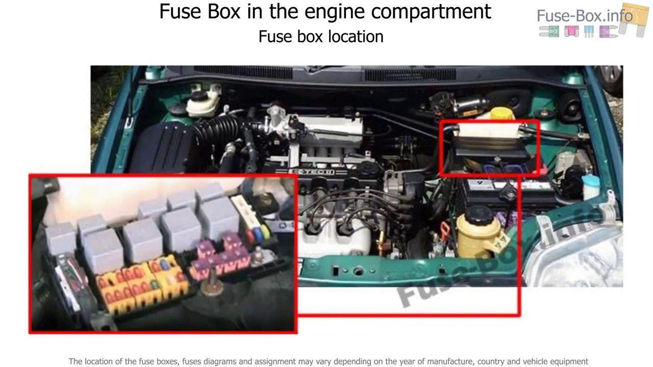 Fuse box location and diagrams: Chevrolet Aveo (2003-2006 ...