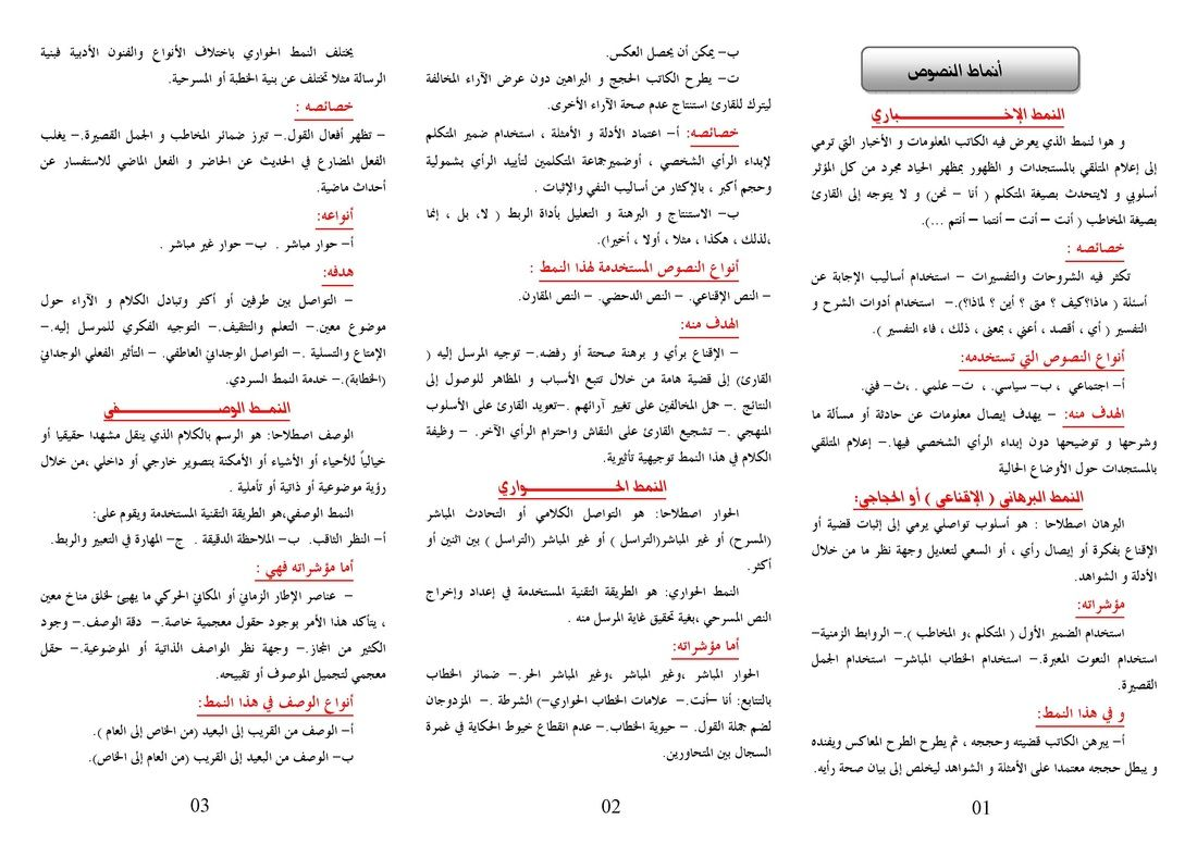 Picture Studying Inspo Arabic Words Language