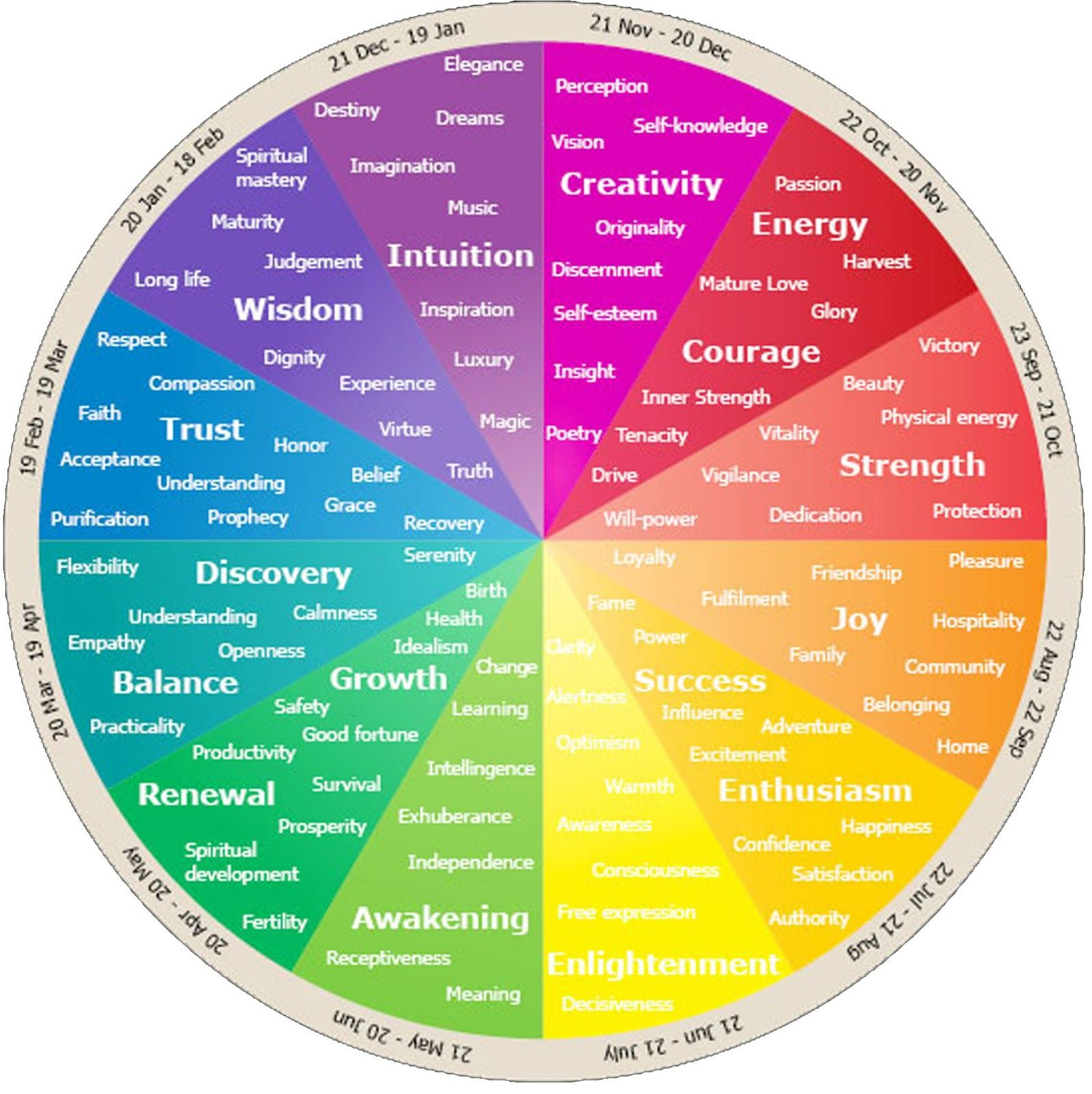Color+wheel+Emotions.jpg (15971600) | design | color theory | Pinterest |  Art therapy, Design color and Therapy