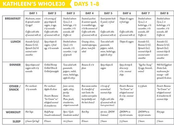 whole 30 diet plan vegetarian