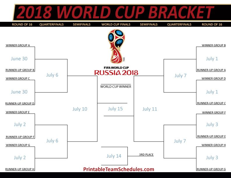 2018 Fifa World Cup Qualification Bracket