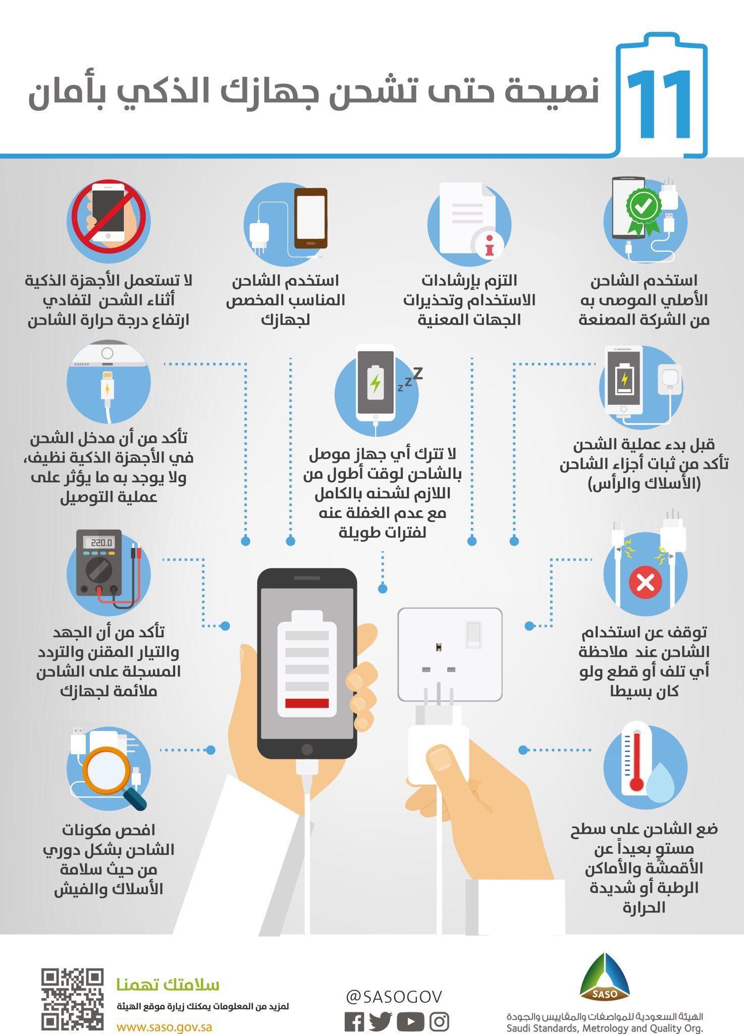 هاشتاق السعودية On Twitter Positive Notes Beauty Skin Care Routine Phone Apps